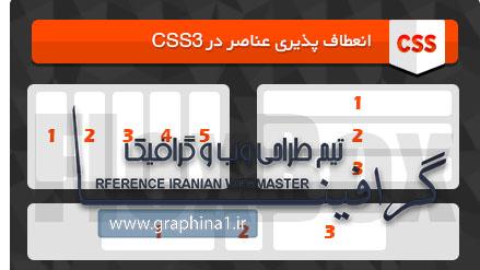 انعطاف پذیری عناصر در css3